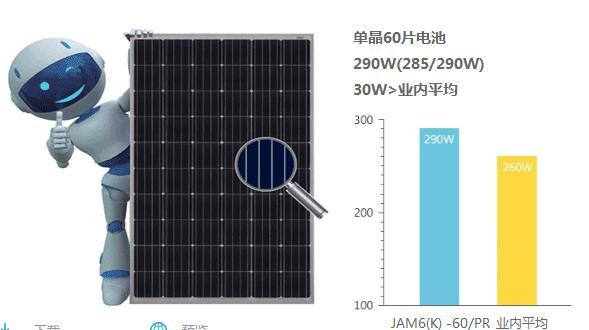 高效組件博秀 JAM6(K) -60/PR
