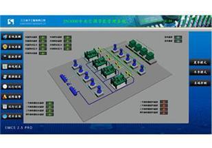 中央空调集中管理系统