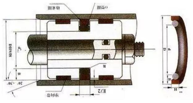 液压支架密封圈