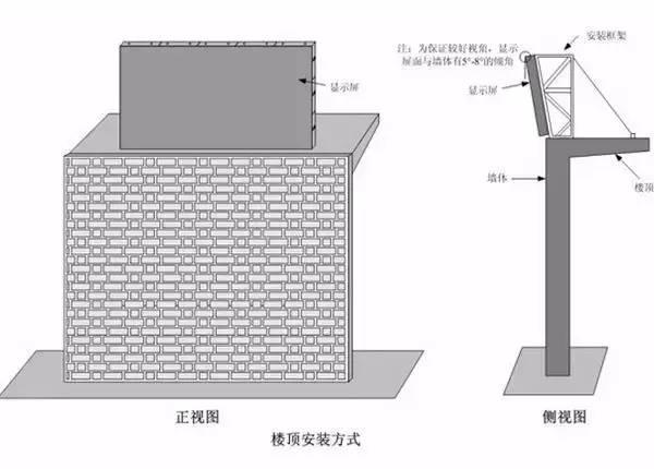 加固襄陽戶外顯示屏的方法