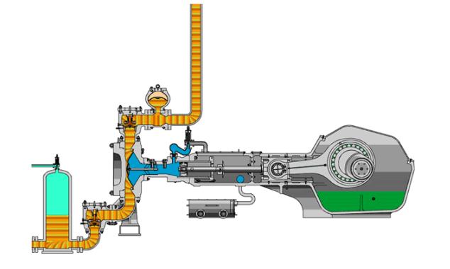 钻井效率的高低同泥浆泵有直接的关系