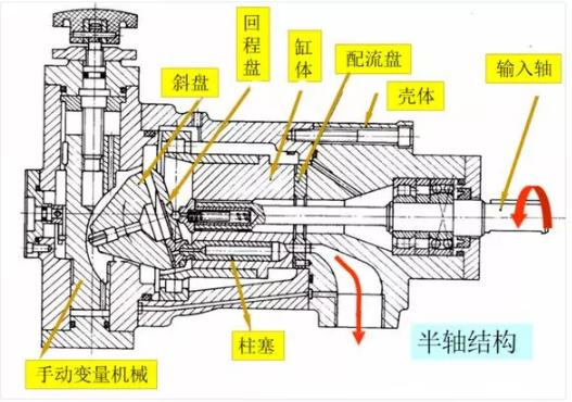 咸阳柱塞泵