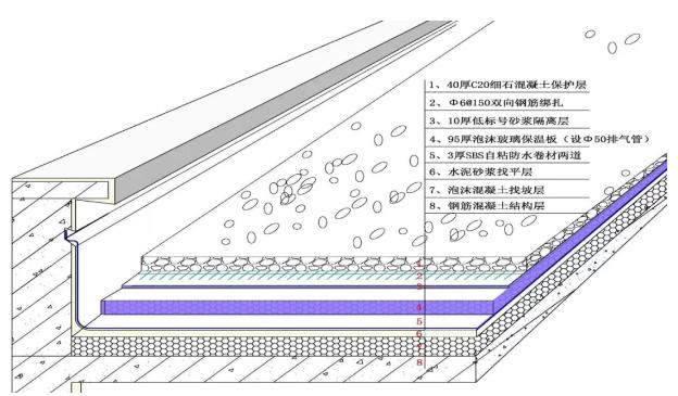 咸阳屋面防水工程