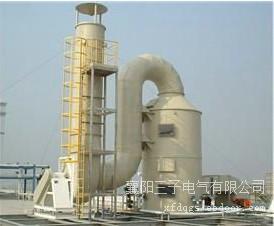 环保脱硫除尘设备
