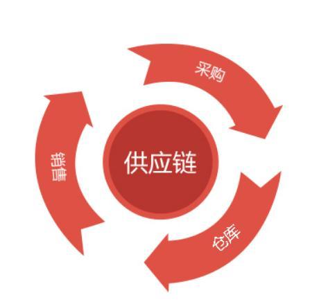咸阳畅捷通财务ERP代理商