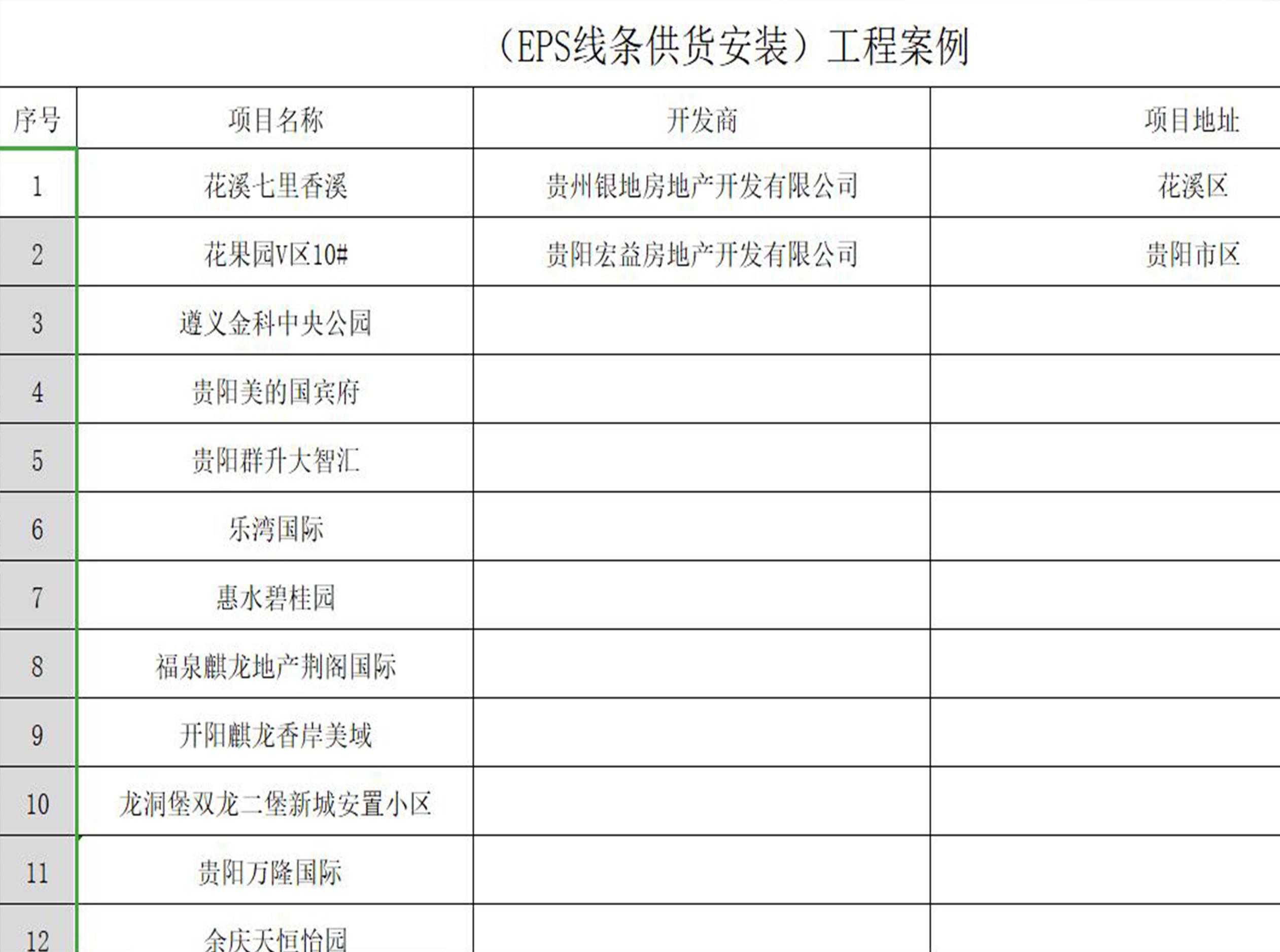 项目业绩表