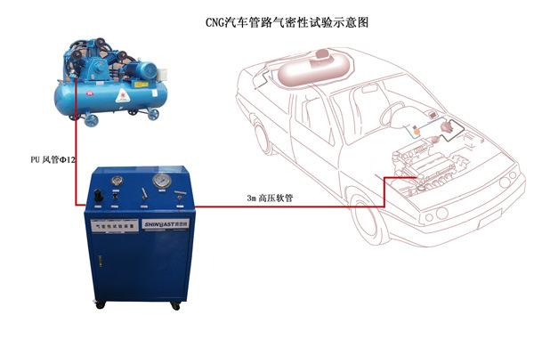 交通安全检测用标准气体