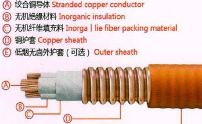 防火电缆基本原理及防火电缆类型有什么?