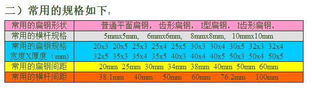 钢格板的型号规格