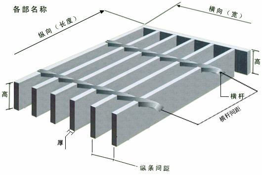 【云南护竣】钢格板的详细参数及介绍