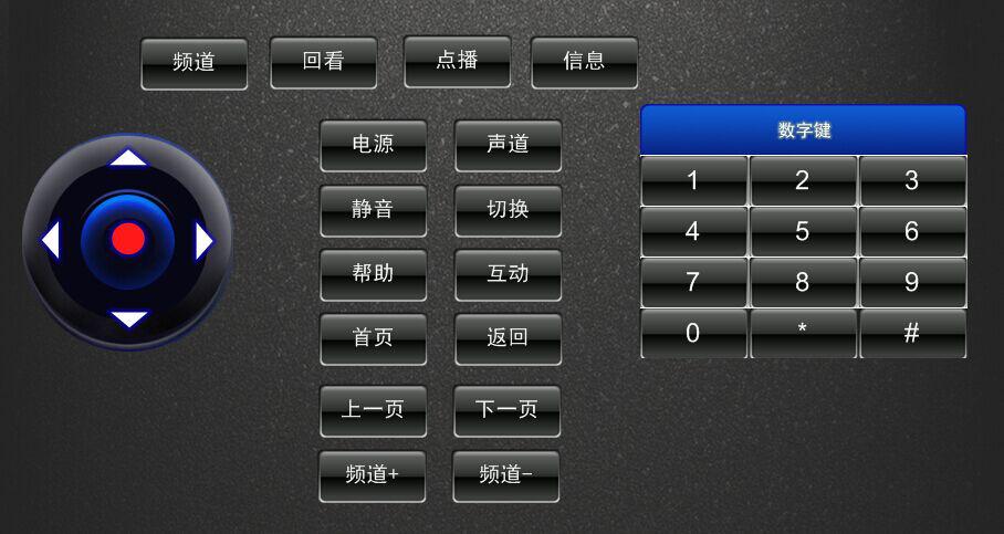 多功能会议室中央控制系统