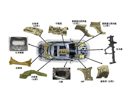 汽车模具结构设计