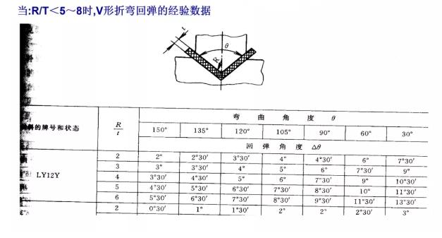 上海汽车模具设计