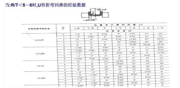 上海汽车模具设计公司