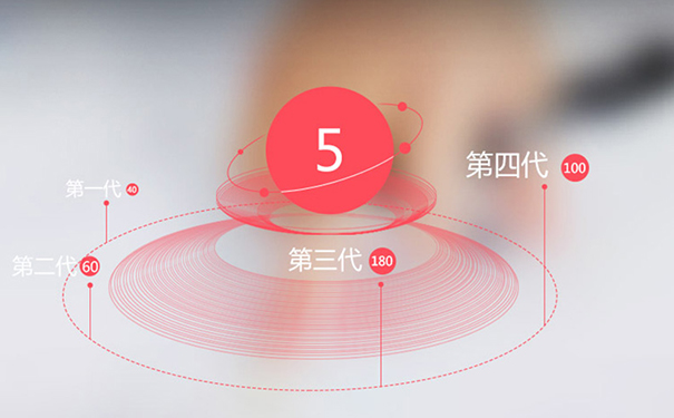 贵州网络推广讲讲网站优化实战经验
