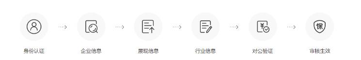 安顺网络推广