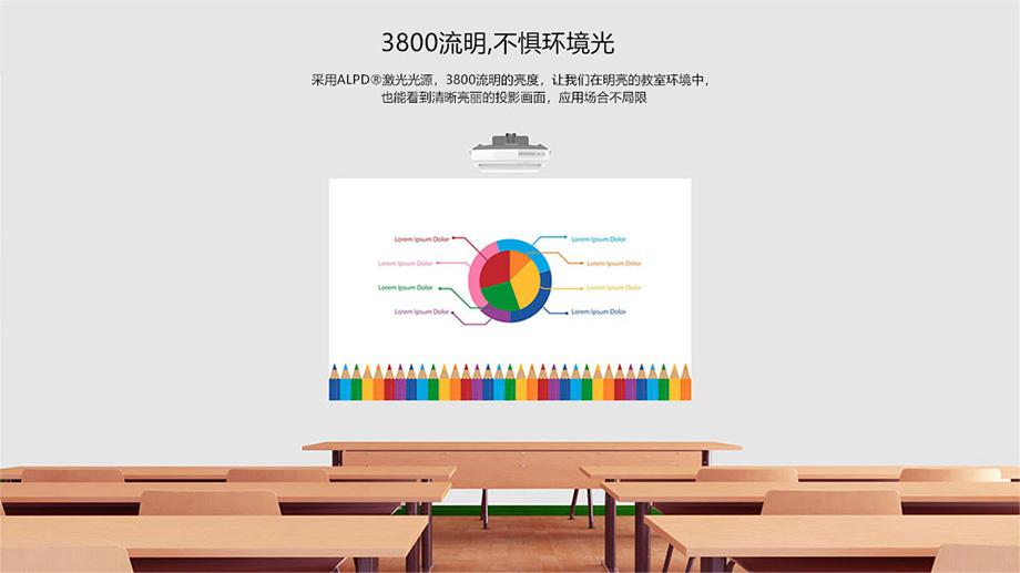 光峰3LCD短焦激光教育投影机