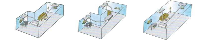 格力家用中央空調·3匹 變頻 纖薄風管機 液晶面板線控