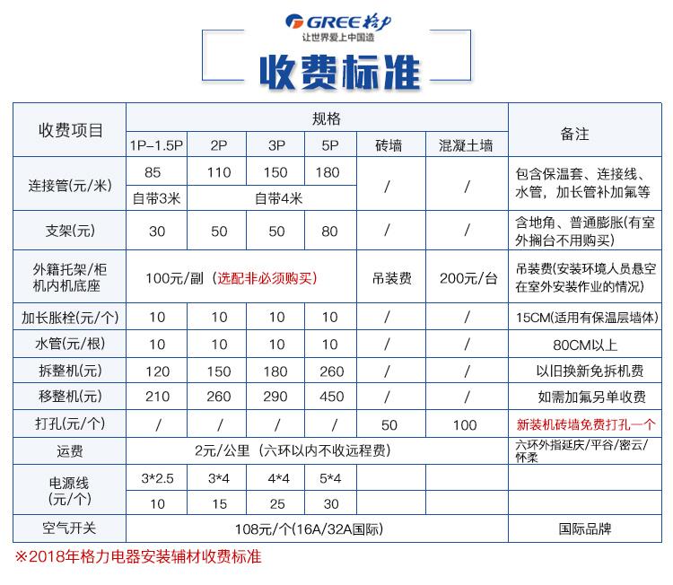 云南昆明格力空调专卖店2018年格力空调安装辅材收费标准