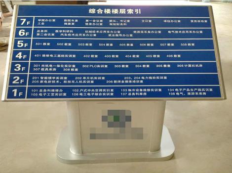 學校綜合樓樓層索引標識