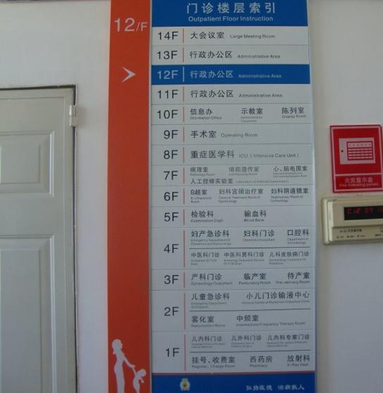 医院楼层总索引导视系统