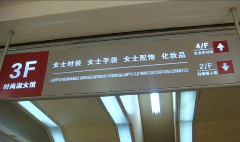 商場導視標識