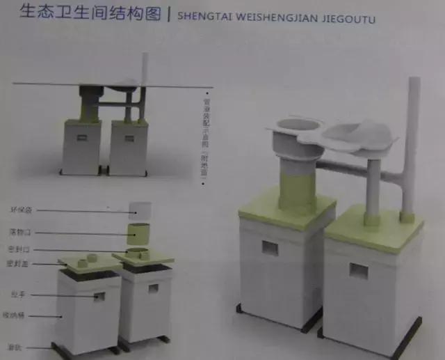 生态厕所(卫生间)结构图