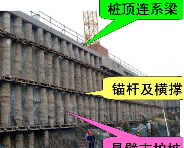 昆明深基坑支护工程