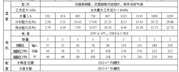 云南风机盘管式空调型号