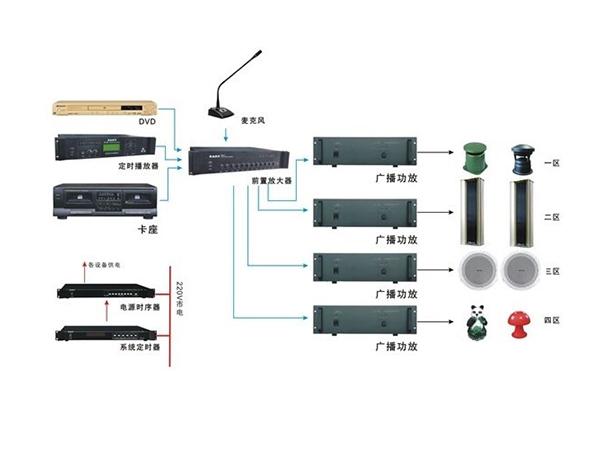 公共广播系统