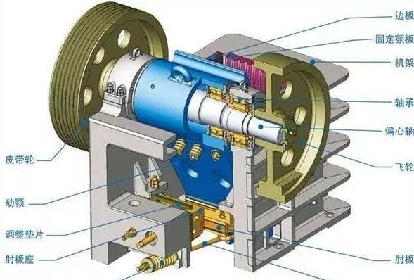 曲靖颚式破碎机安装(机械构造示意图)