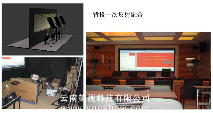 多功能厅投影系统
