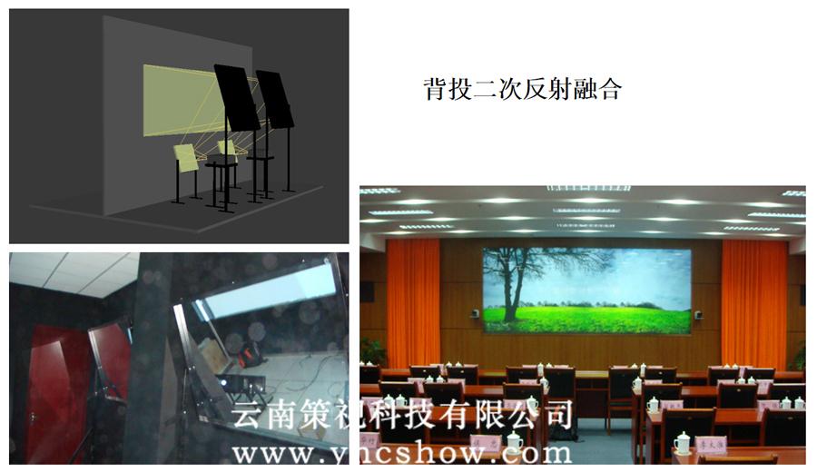 墙面互动投影系统