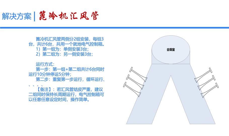 磁力声能清灰器分解炉系统结皮问题解