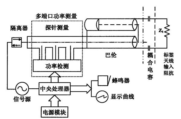 射频识别技术(RFID)在纸箱包装上的功能