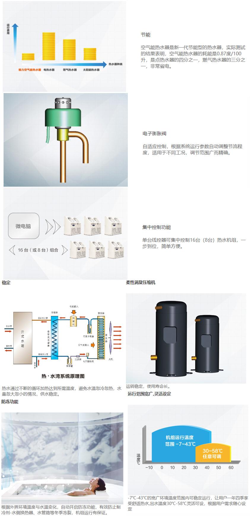 云南格力商用空气能热水器安装