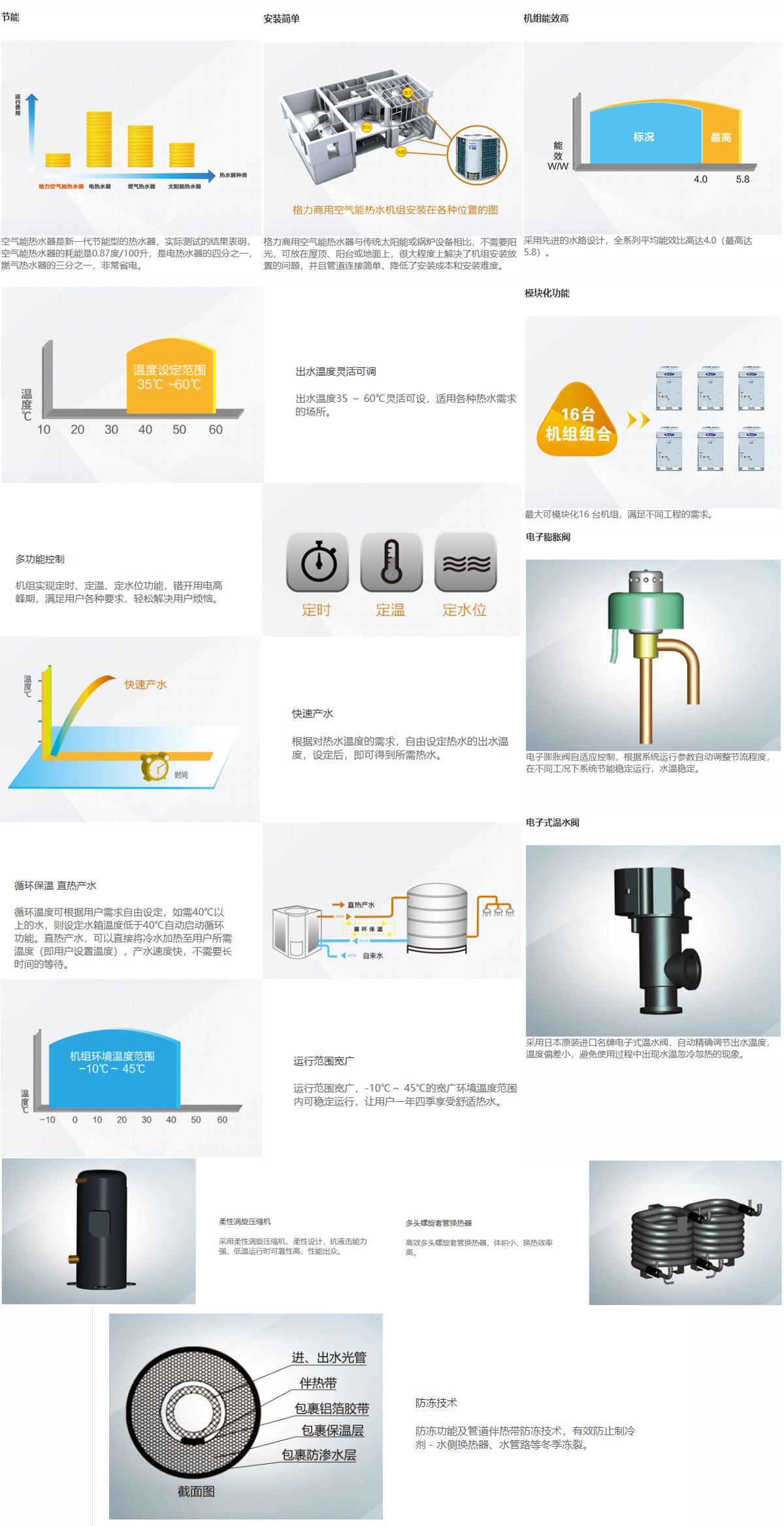 云南商用空气能热水器经销商