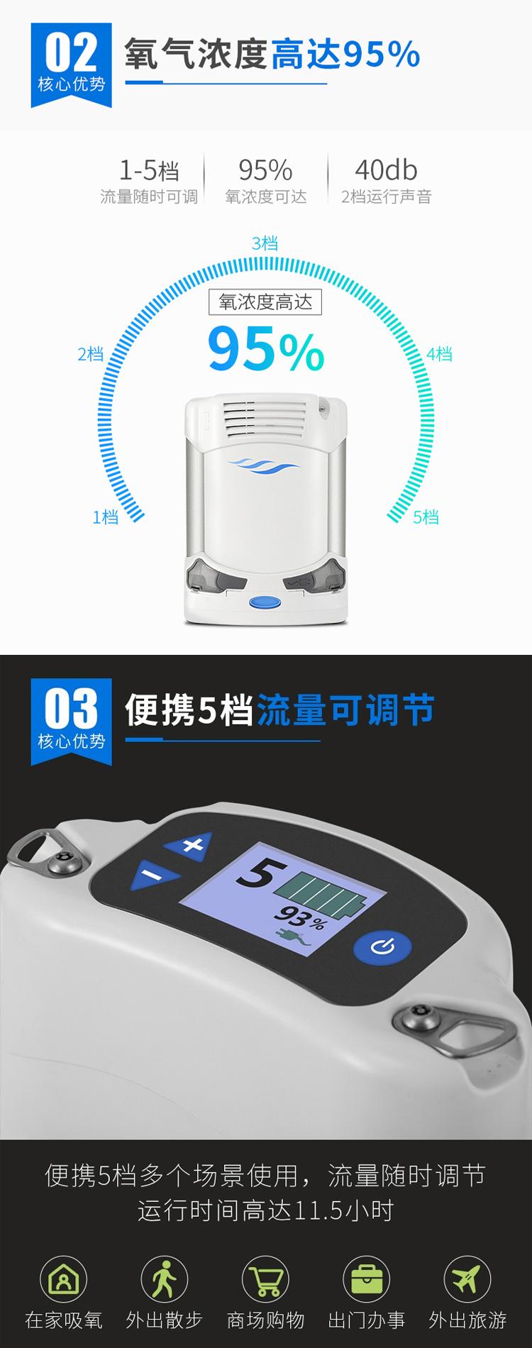 5L便携式制氧机