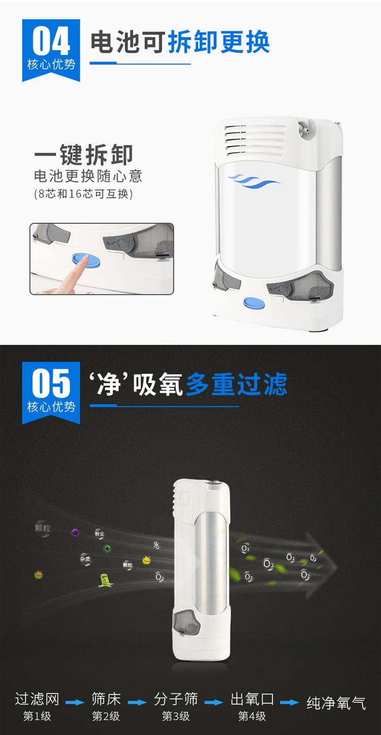 云南5L便携式制氧机