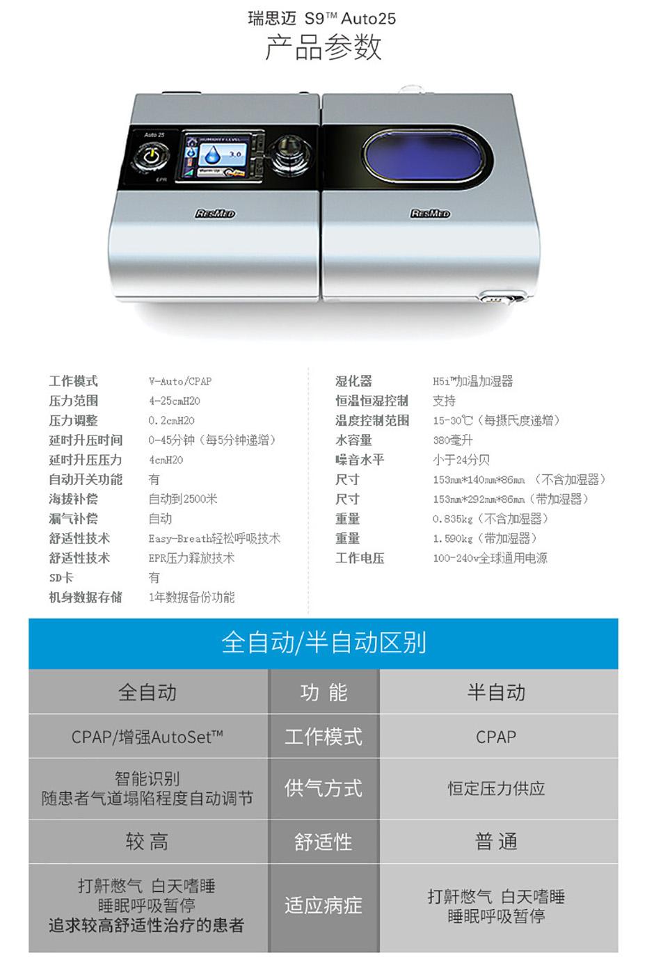 瑞思迈S9Auto 25全自动呼吸机