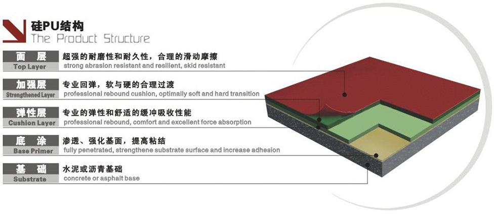 硅PU球场结构图