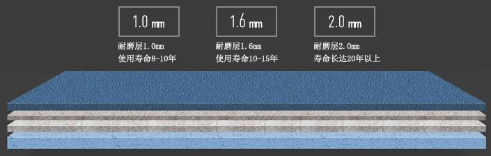 耐磨的PVC塑胶地板