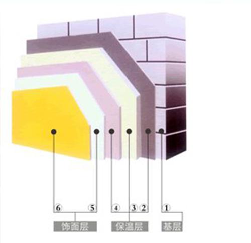 (EVB)无机玻化微珠墙体内、外保温系统
