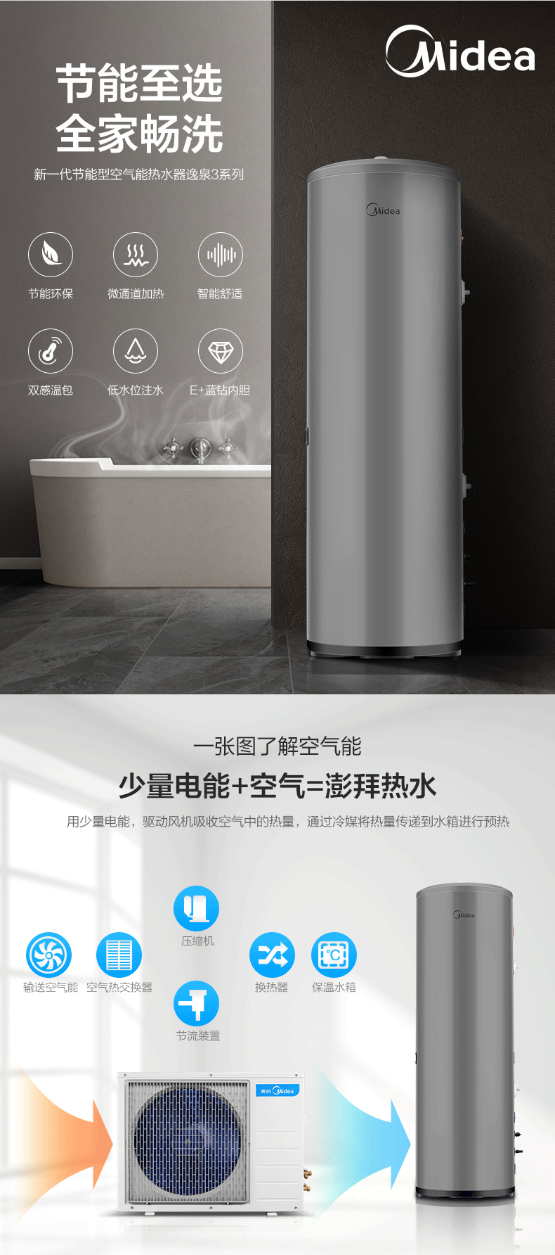 云南空气能热水器家用品牌