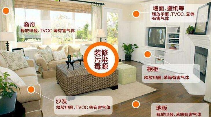 【云南除甲醛服务】新房装修后除甲醛的几种方法