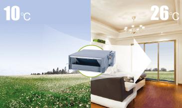 中央空调系统的五大制冷方式你知道吗?