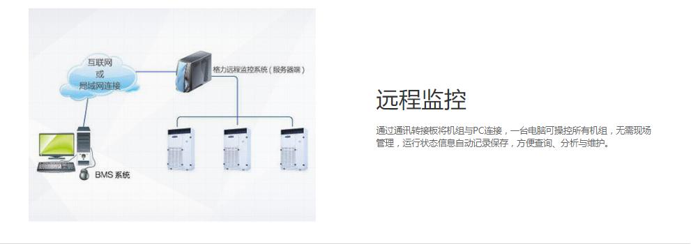 格力TH系列恒温恒湿空调机组