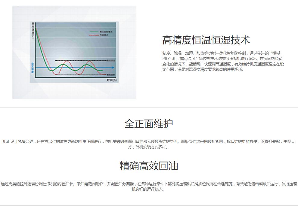 格力JKF—Pd系列风冷式变频精密空调机组
