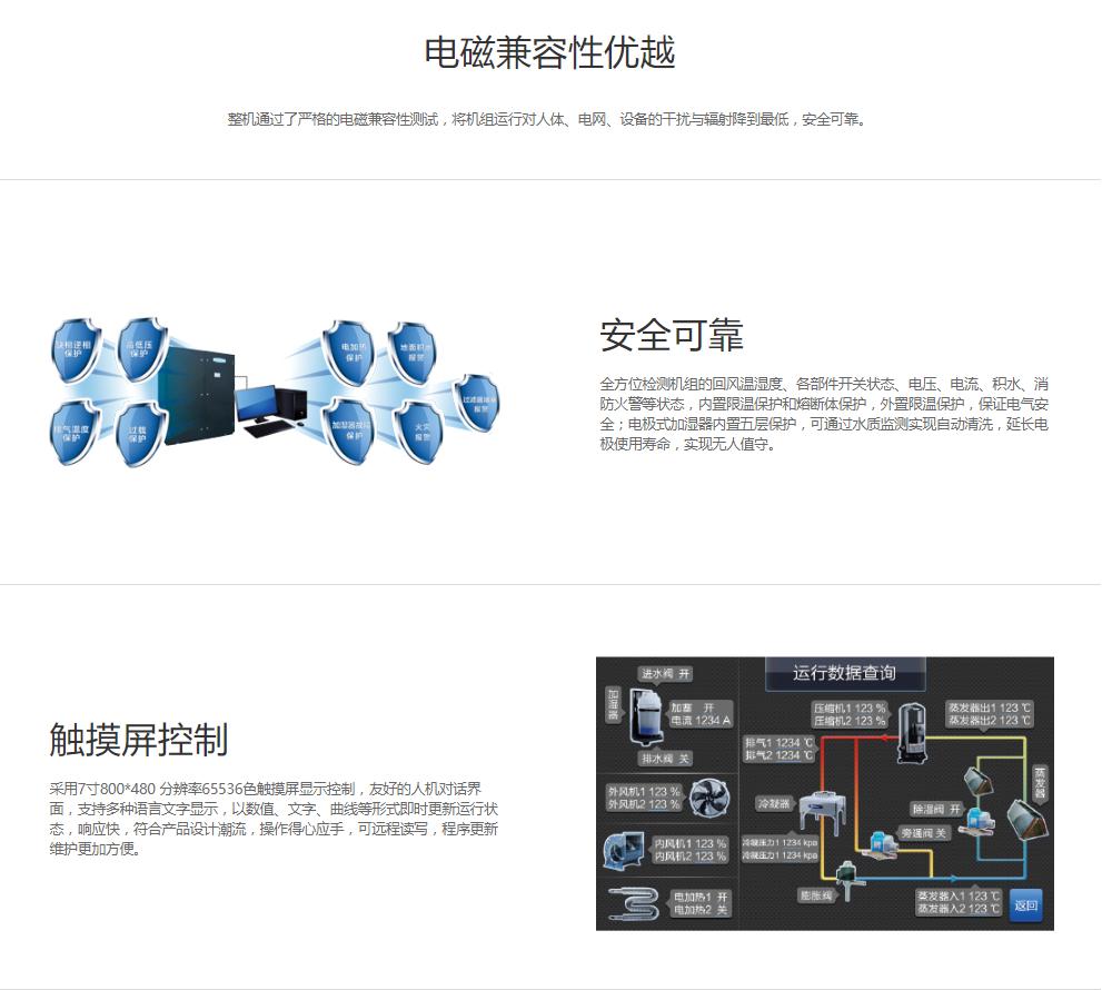格力JKC系列冷冻水式机房专用空调机组