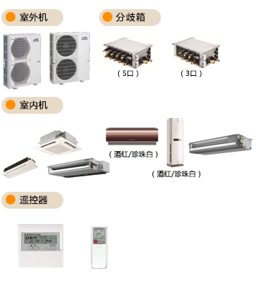 三菱·Smart Multi 菱耀家用中央空调